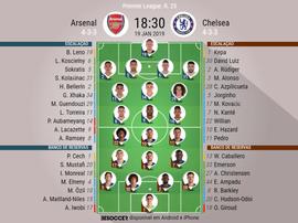 Escalações de Arsenal e Chelsea para 23º rodada da Premier. BeSoccer