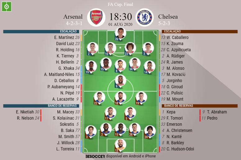 Escalações de Arsenal e Chelsea para a final da FA Cup 19-20. BeSoccer