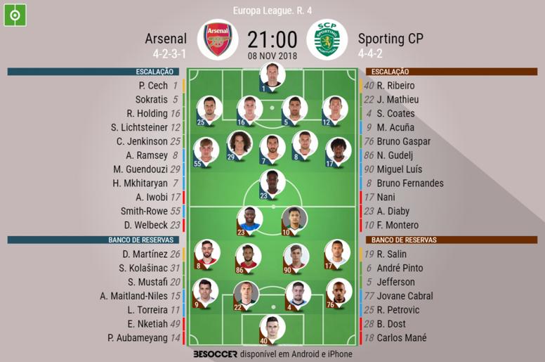 Escalações de Arsenal e Sporting para 4ª rodada da Europa League 2018-19. BeSoccer