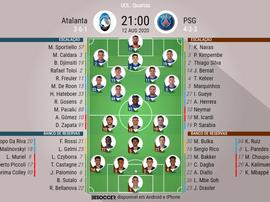 Escalações de Atalanta e PSG pelas quartas da Champions League. BeSoccer