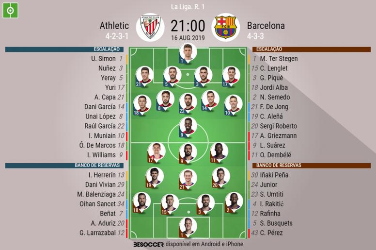 Escalações de Athletic e Barcelona para a 1º rodada da Liga. BeSoccer
