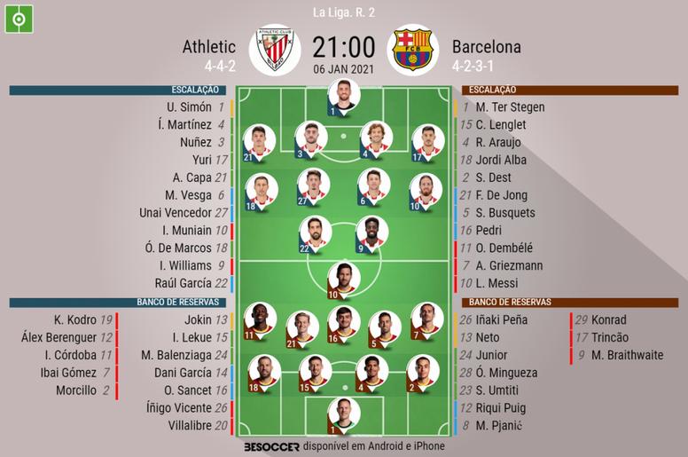 Escalações de Athletic e Barcelona pela 2º rodada de LaLiga 20-21. BeSoccer