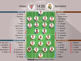Escalações de Athletic e Real Madrid pela 34º rodada de LaLiga 19-20. BeSoccer