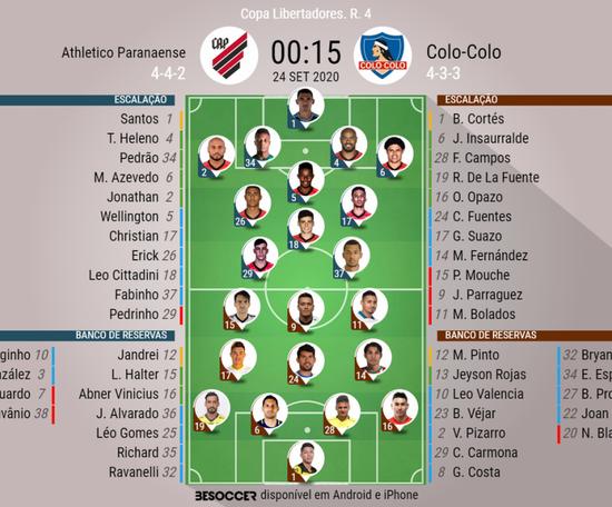 Escalações de Athletico-PR e Colo-Colo pela 4º rodada da Libertadores 2020. BeSoccer