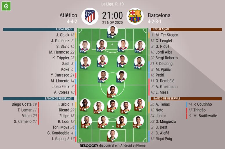 Escalações de Atlético de Madrid e Barcelona pela 10º rodada de LaLiga 20-21. BeSoccer