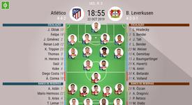 Escalações de Atlético de Madrid e Bayer Leverkusen pela 3º rodada da Champions 2019-20. BeSoccer