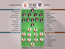 Escalações de Atlético de Madrid e Cultural Leonesa pela Cora do Rei. Besoccer