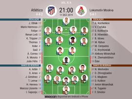 Escalações de Atlético de Madrid e Lokomotiv Moscou pela 6º rodada da UCL 19-20. BeSoccer