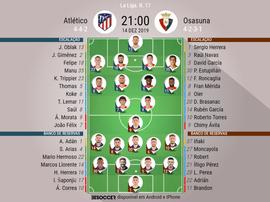 Escalações de Atlético de Madrid e Osasuna pelo campeonato espanhol 14/12/2019. BeSoccer