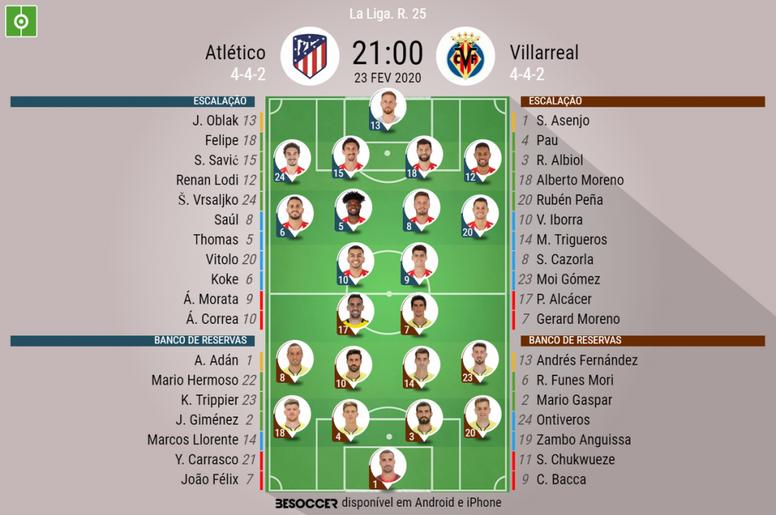 Escalações de Atlético de Madrid e Villarreal pela 25º rodada de LaLiga 19-20. BeSoccer