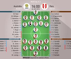 Escalações de Austrália e Peru para terceira rodada da Copa do Mundo 26-06-18. BeSoccer