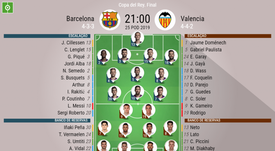 Escalações de Barcelona e Valencia para a final da Copa do Rei 2018-19. BeSoccer