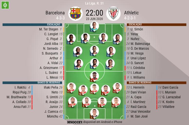 Escalações de Barcelona e Athletic pela 31ª rodada do Campeonato Espanhol. BeSoccer