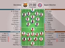 Escalações de Barcelona e Bayern de Munique pelas quartas da Champions League. BeSoccer