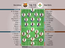 Escalações de Barcelona e Betis para partida da 12ª rodada de LaLiga. BeSoccer