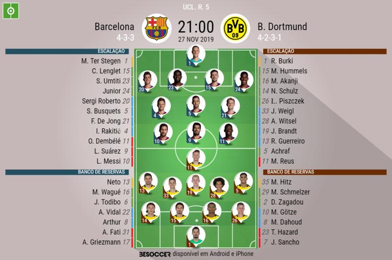 Escalações de Barcelona e Borussia Dortmund pela 5ª rodada da Champions 27-11-19. BeSoccer