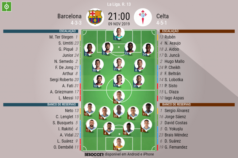 Escalações de Barcelona e Celta de Vigo pela 13º rodada da Liga 2019-20. BeSoccer