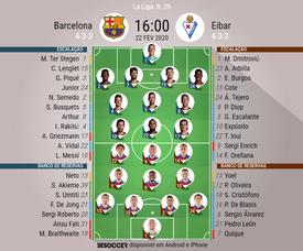 Escalações de Barcelona e Eibar. BeSoccer