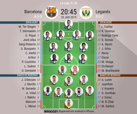 Escalações de Barcelona e Leganés pela 20º rodada de LaLiga. BeSoccer