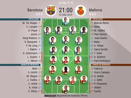 Escalações de Barcelona e Mallorca pela 16º rodada de LaLiga 19-20. BeSoccer