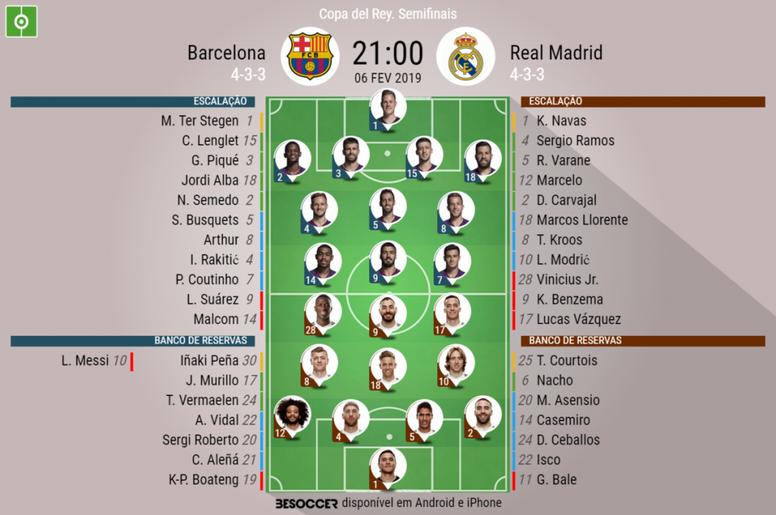 Escalações de Barcelona e Real Madrid para a partida de ida das semifinais da Copa do Rei. BeSoccer