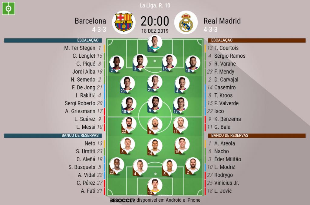 Assim Vivemos O Barcelona Real Madrid Besoccer