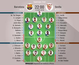 Escalações de Barcelona e Sevilla para a final da Supercopa da Espanha. BeSoccer
