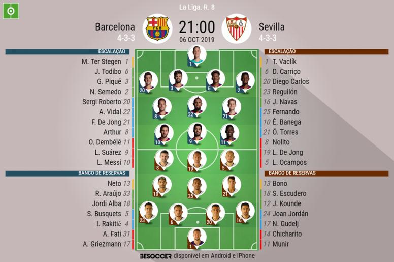 Escalações de Barcelona e Sevilla para a oitava rodada de LaLiga 2019-20. BeSoccer
