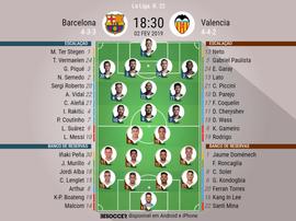 Escalações de Barcelona e Valencia. BeSoccer