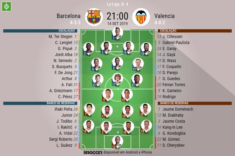 Escalações de Barcelona e Valencia pelo Campeonato Espanhol . BeSoccer