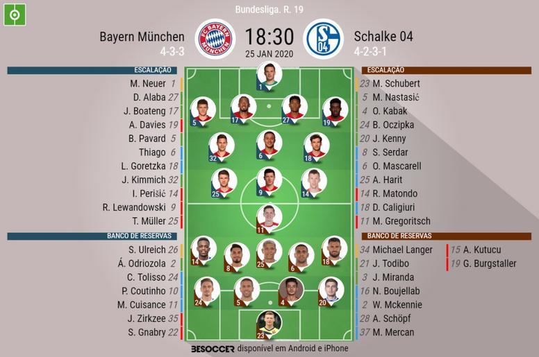 Escalações de Bayern de Munique e Schalke 04 pela 19ª rodada da Bundesliga. BeSoccer