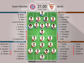 Escalações de Bayern de Munique e Sevilla pela decisão da Supercopa da UEFA. BeSoccer