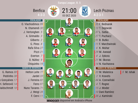Escalações de Benfica e Lech Poznan, pela quinta rodada da fase de grupos da Europa League. BeSoccer