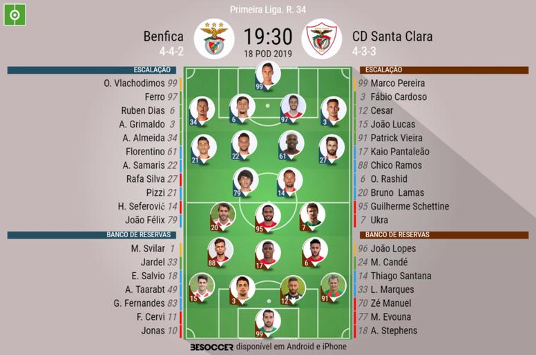 Escalações de Benfica e Santa Clara. BeSoccer