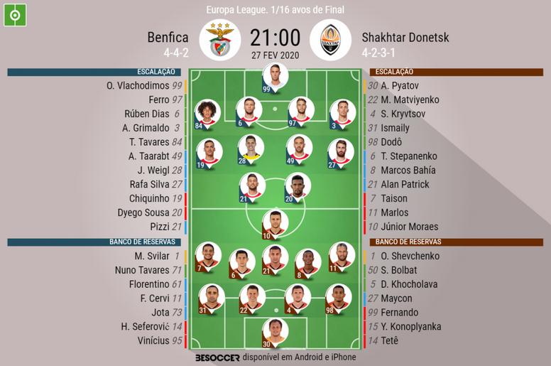 Escalações de Benfica e Shakhtar pela Europa League 2020. BeSoccer
