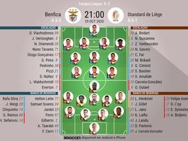 Escalações de Benfica e Standard de Liège - 2ª rodada Liga Europa -29/10/2020. BeSoccer