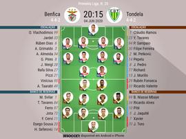 Escalações de Benfica e Tondela, pela 25ª rodada da Liga Portuguesa. BeSoccer
