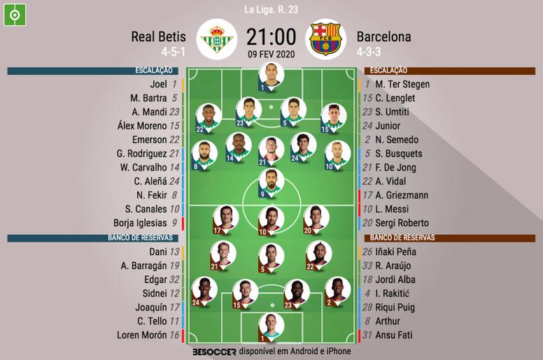 Escalações de Betis e Barcelona pela 23º rodada de LaLiga 19-20. BeSoccer