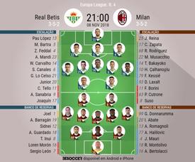 Escalações de Betis e Milan para 4ª rodada da Europa League 2018-19. BeSoccer