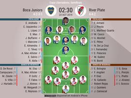 Escalações de Boca Juniors e River Plate pela semifinal da Libertadores 2019. BeSoccer