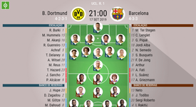 Escalações de Dortmund e Barcelona pela primeira rodada da UCL 2019-20. BeSoccer