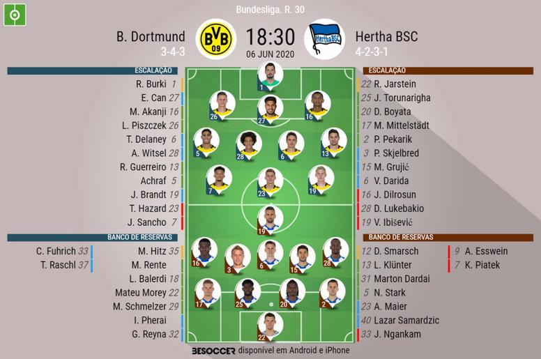 Escalações de Borussia Dortmund e Hertha Berlin pela 30º rodada da Bundesliga 19-20. BeSoccer