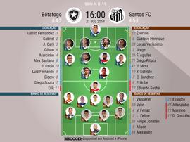 scalações de Botafogo e Santos para a partida da 11º rodada do Brasileirão 2019. BeSoccer
