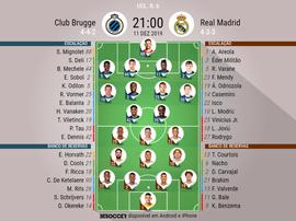 Escalações de Brugge e Real Madrid pela Champions League. BeSoccer
