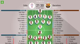Escalações de Celta e Barcelona pela quarta rodada do Campeonato Espanhol. BeSoccer
