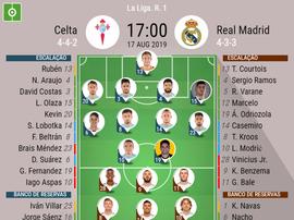 Escalações de Celta e Real Madrid pelo Campeonato Espanhol. BeSoccer