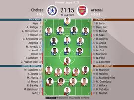 Escalações de Chelsea e Arsenal pela 24ª rodada da Premier League. BeSoccer