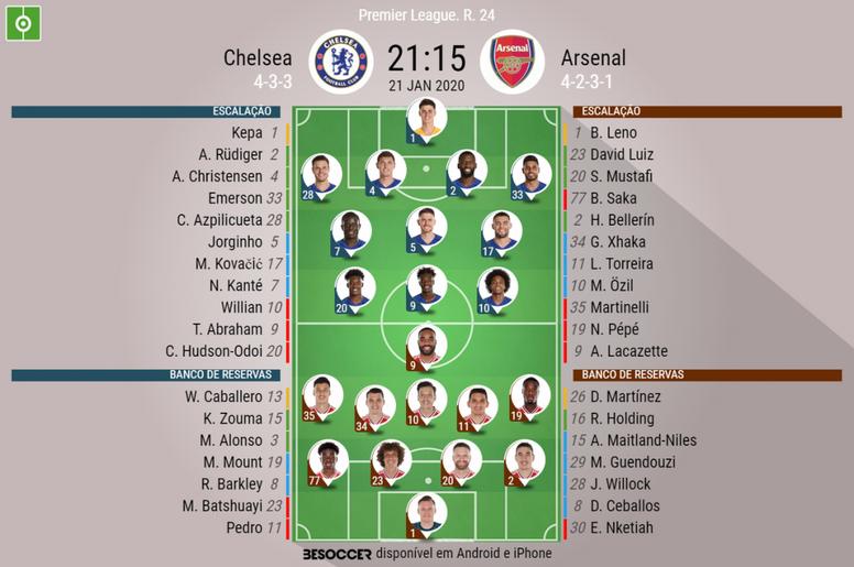 Escalações de Chelsea e Arsenal, pela 24ª rodada Premier League. BeSoccer