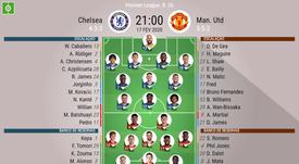 Escalações de Chelsea e Manchester United. BeSoccer