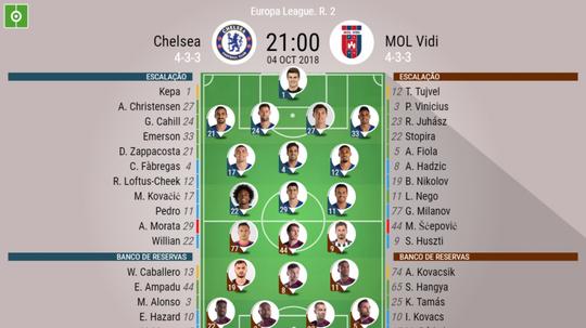 Escalações de Chelsea e Mol Vidi pela 2ª rodada da Europa League. BeSoccer